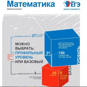 плакат 1 математика